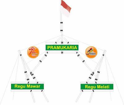 Gapura Tenda dengan 20 Tongkat Pramuka