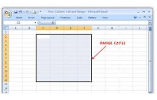 Pengertian range adalah sebuah kumpulan cell yang telah ditentukan sebagai pengolahan data. Contoh Range adalah dapat diketahui berdasarkan gambar dibawah ini.  Maksudnya, dalam gambar tersebut terdapat kumpulan cell yang tergabung secara berdekatan. dimulai dari cell C2 sampai dengan F12, maka format penulisannya adalah C2:F12.