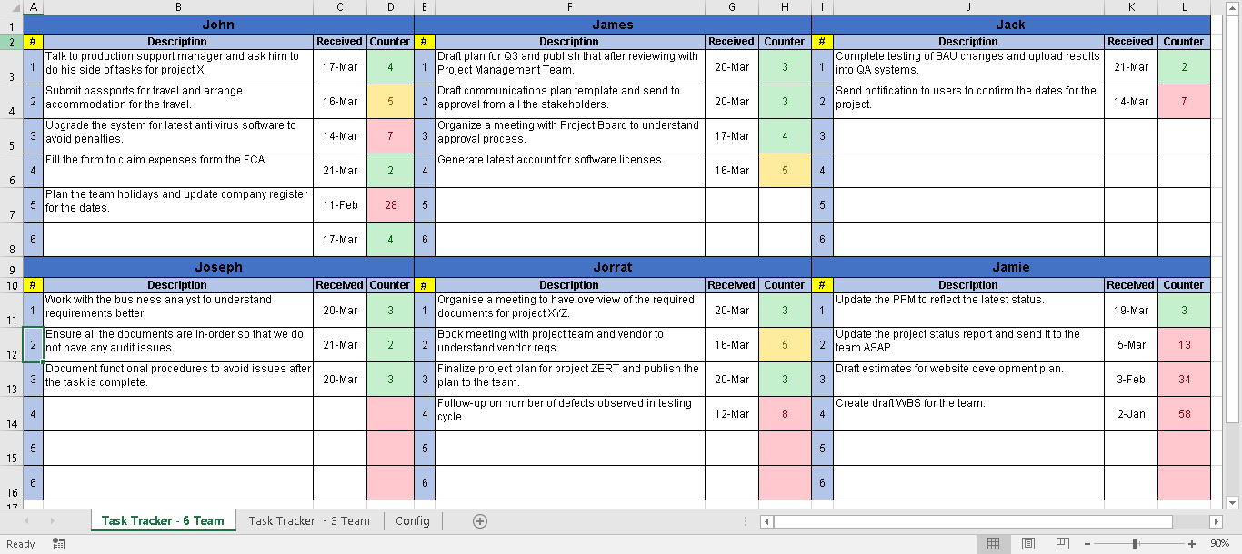 Simple Excel Task Tracker with SLA Tracking - Free Project ...