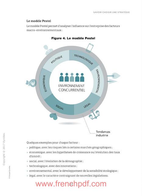 Devenez un leader : Les clés de la réussite PDF Gratuit