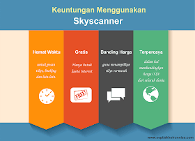 Untung banyak menggunakan aplikasi Skyscanner