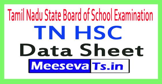 Tamil Nadu HSC Date Sheet 2018