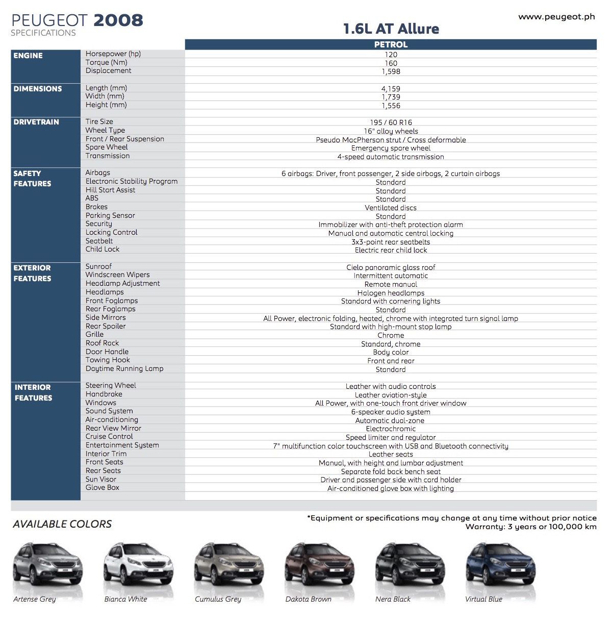 peugeot philippines brings in 2008 crossover w specs philippine car news car reviews. Black Bedroom Furniture Sets. Home Design Ideas