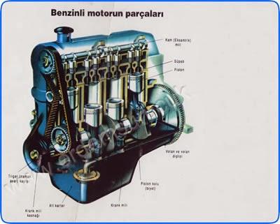 motor çeşitleri fotoğrafı