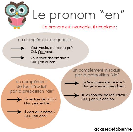 Zaimek en - teoria 2 - Francuski przy kawie