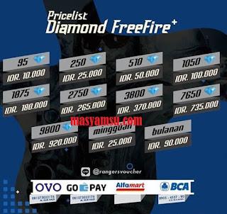 Rangers Voucher adalah akun instagram yang menjual diamond Free Fire yang sangat murah. Berikut ini adalah cara melakukan top up Free Fire di Rangers Voucher FF.