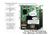jasa service tv led lcd bsd serpong, jasa service tv serpong garden cisauk