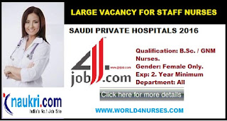 http://www.world4nurses.com/2016/03/large-vacancy-for-prometric-passed.html