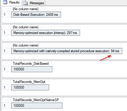 Getting Started with SQL Server In-Memory OLTP – Part 2 (Article on SQLNetHub)