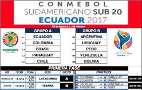 Brasil Sub 20 vs Chile U20, Ecuador 2017