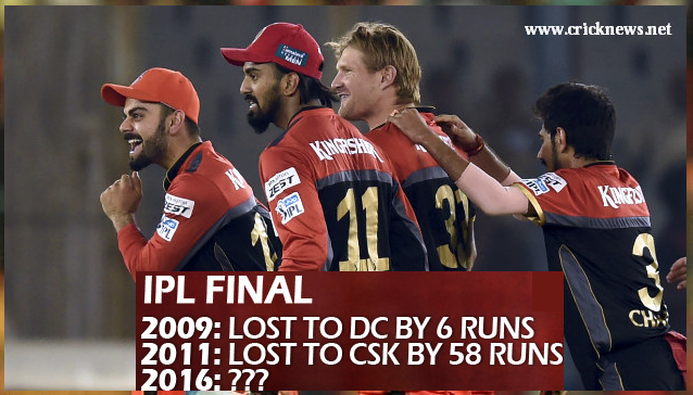 Royal Challengers Bangalore Road To IPL 2016 Final