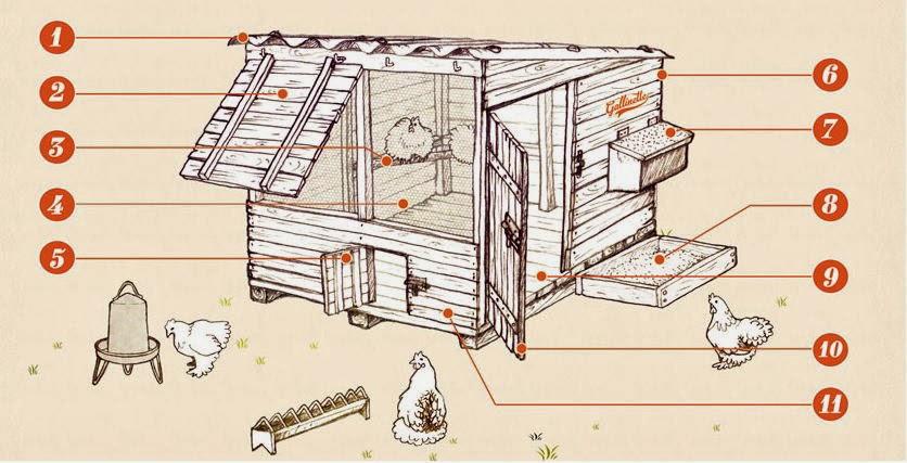 la maison d 39 apr s poulailler. Black Bedroom Furniture Sets. Home Design Ideas