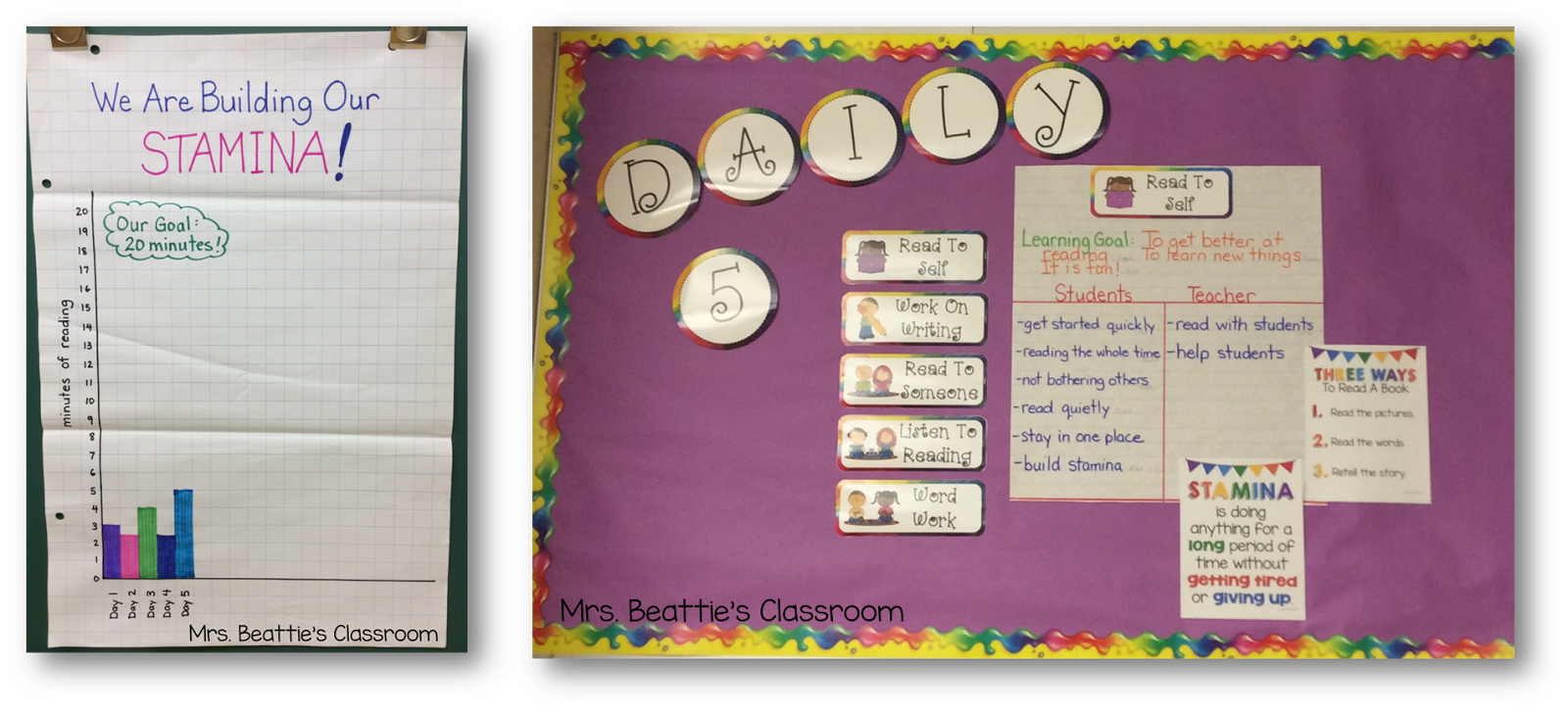 Check out how The Daily 5 is coming along in Mrs. Beattie's Classroom.
