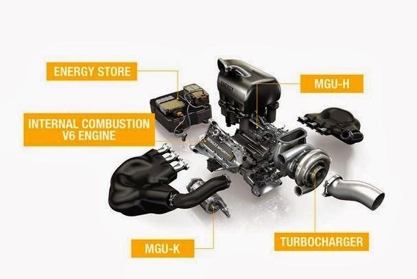F1 - Spesifikasi Enjin Musim 2014