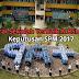 Senarai Sekolah Terbaik MRSM 2018 Keputusan SPM 2017.