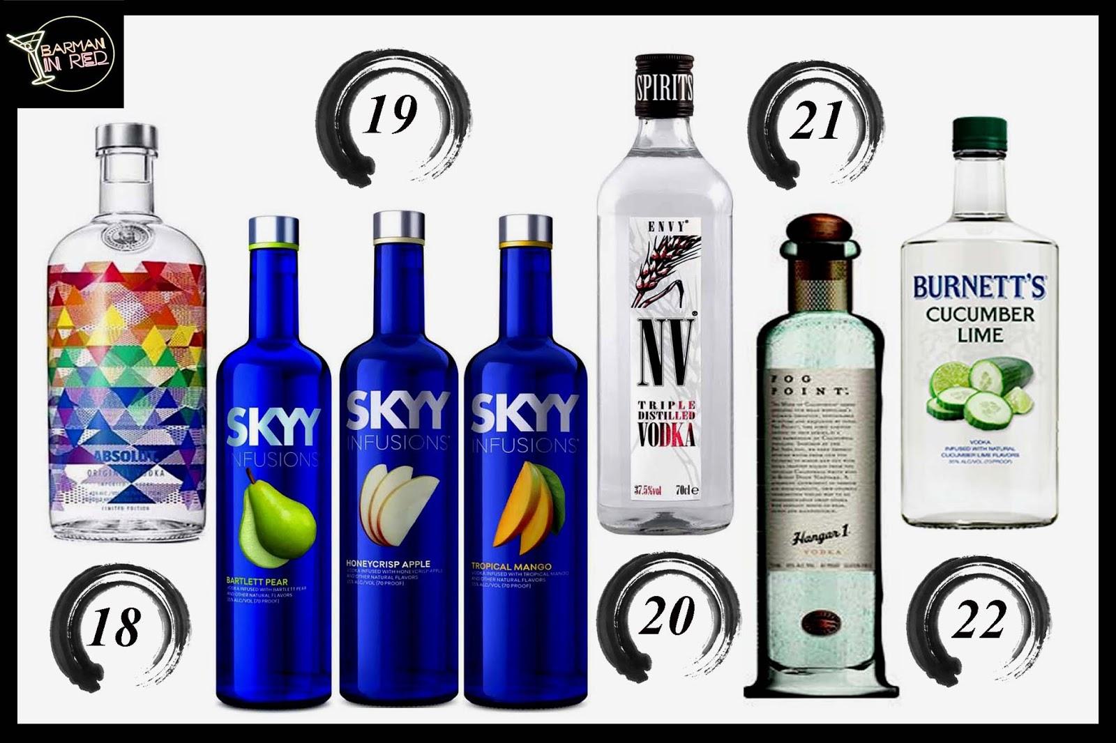 Top 28 vodkas 2016