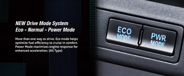 New Drive Model dengan System Eco, Normal, dan Power Mode