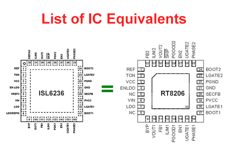 all laptop motherboard ic equivalents
