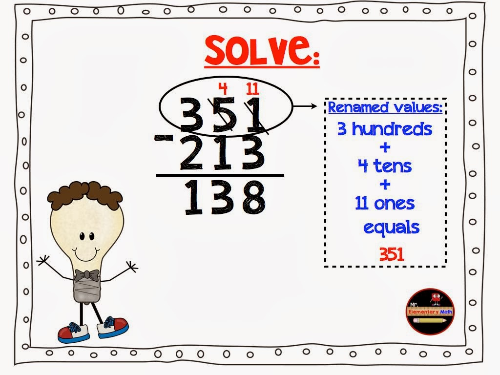 Mr Elementary Math Rethinking The Way We Teach Subtraction