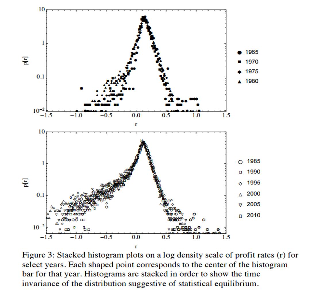 архитектурный анализ климата района строительства методические указания к расчетно графической работе