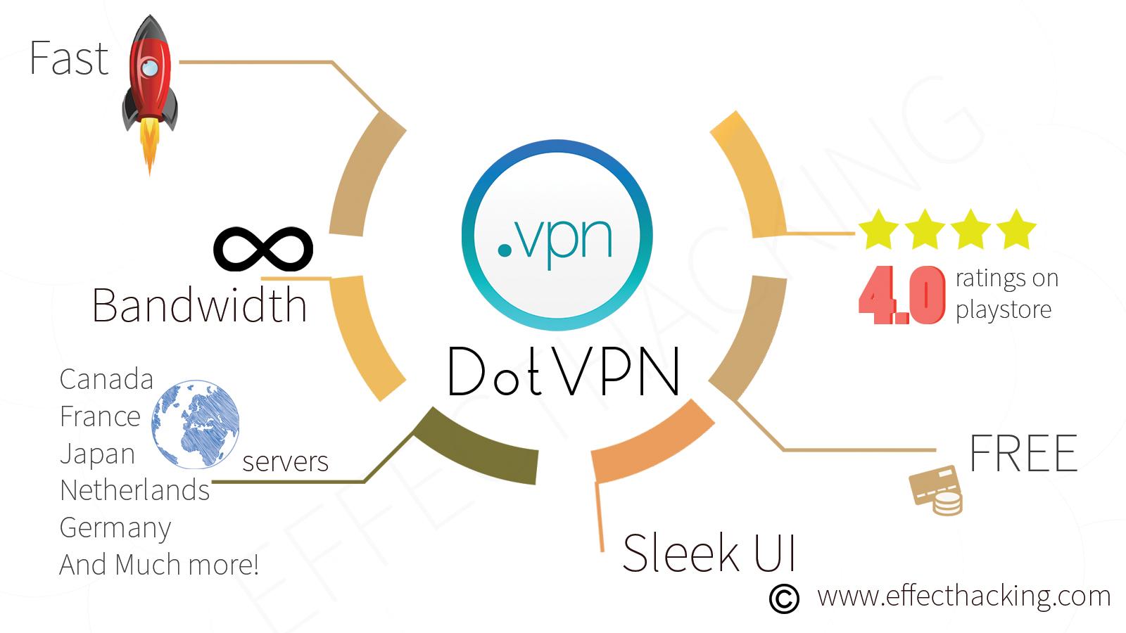 Best writing service vpn