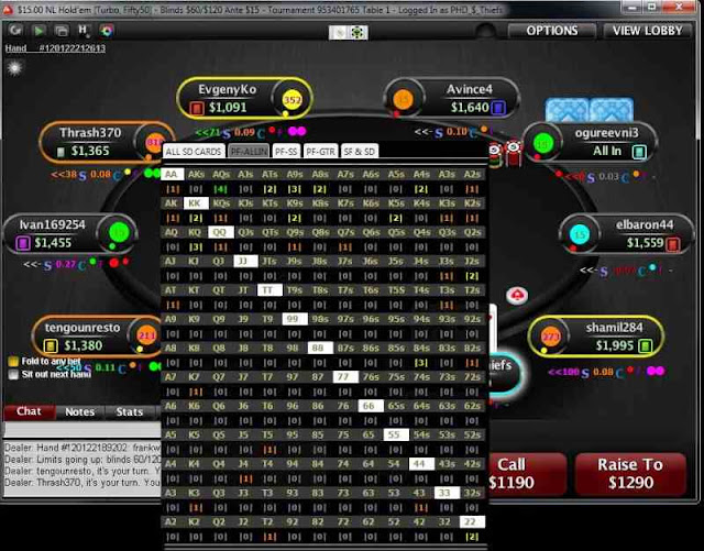 Color PokerTracker PT4 Notes (PokerStars, FTP, PartyPoker)