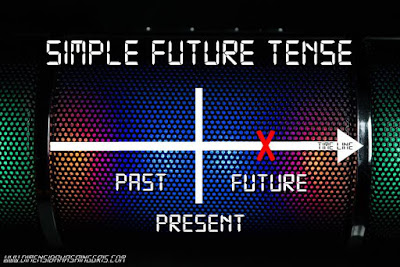 Penjelasan Lengkap Simple Future Tense Menggunakan Will dan Be going to
