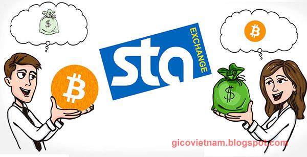 Hướng dẫn cách mua bán Bitcoin trên Santienao.com từ A – Z