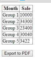 Export GridView Or Table Data Into PDF By C# Net In Asp Net