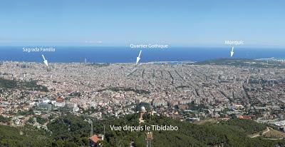 Barcelone, topographie