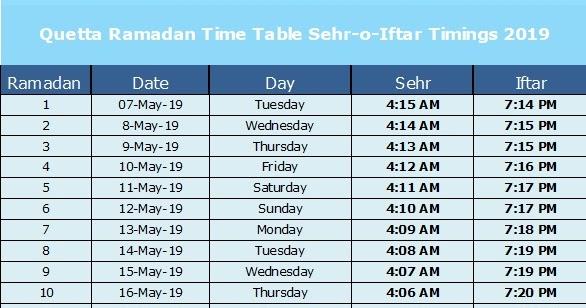 Quetta Ramadan Timings 2020 Calendar Quetta Ramazan Sehar
