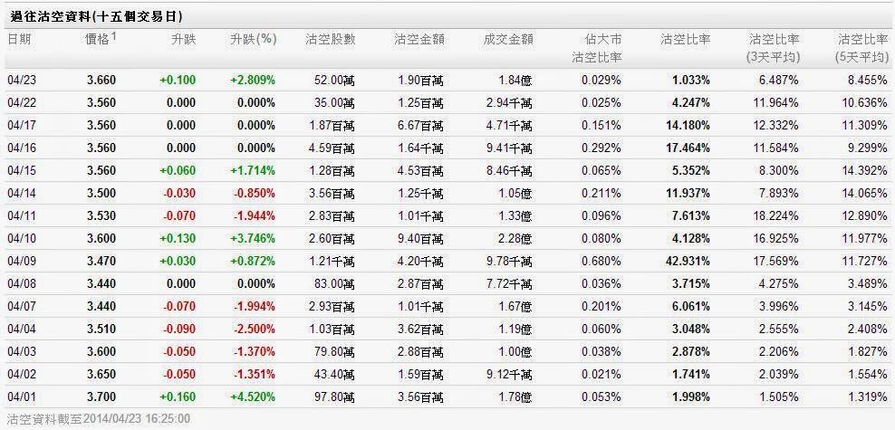 Happy Investment Sharing: 華南城(01668.HK)的沽空研究分析