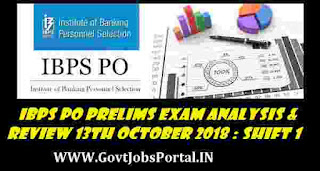 Complete Analysis of IBPS PO Prelims Exam 2018