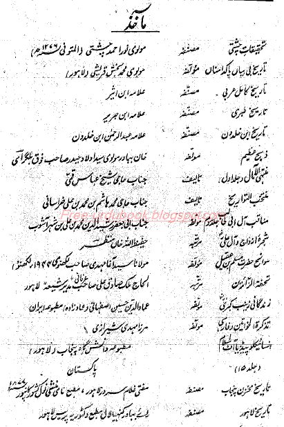 Islamic Book Free Download In Urdu Pdf History