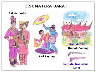 Nama Propinsi di Sumatera Indonesia ~ felyza indonesia
