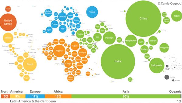 Penduduk Terbanyak Di Dunia