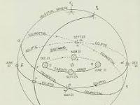 Soal Jawaban Ilmu Pelayaran Tentan Astronomi (Lengkap)