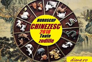 Horoscop chinezesc 2018 pentru fiecare zodie in parte