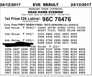 http://www.newsresultcardkey.com/2017/05/nagaland-lottery-results-draw-nagalandlotteries.com.html