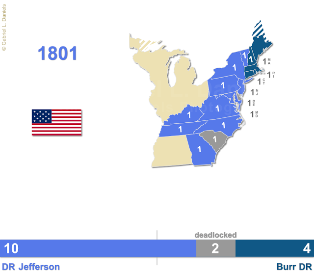 United States of America presidential election of 1800 in Congress