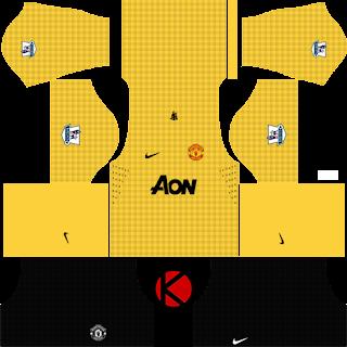 manchester-united-kits-2012-2013-%2528GK-third%2529
