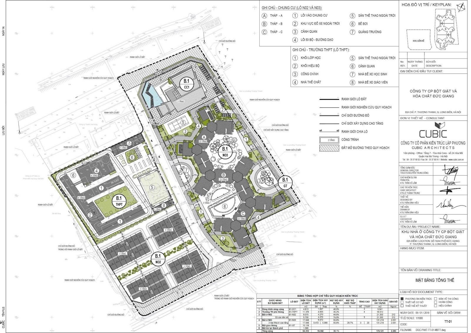 Phối cảnh tổng thể dự án chung cư Đức Giang.