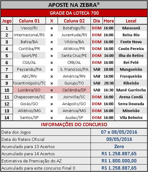 LOTECA 700 - PROGRAMAÇÃO / GRADE OFICIAL 04