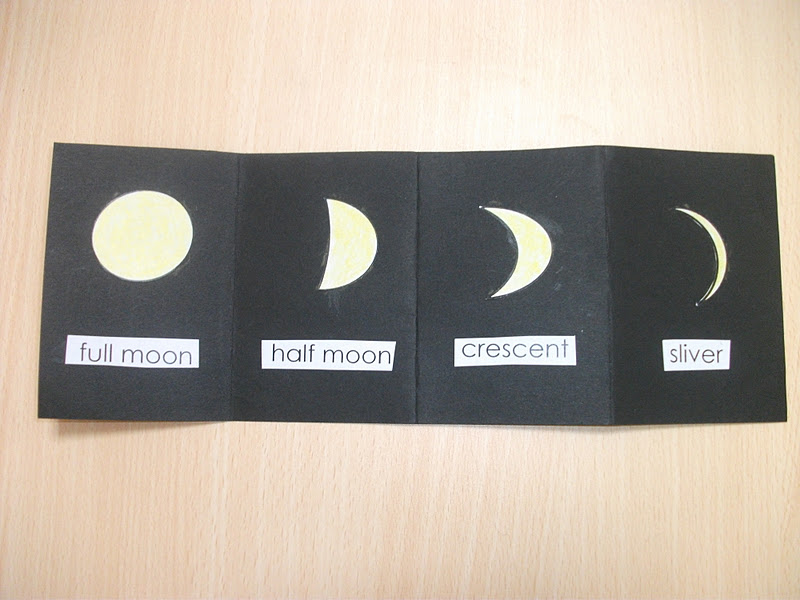 Phases Of The Moon Craft Preschool Crafts For Kids
