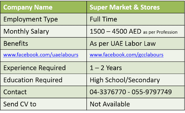 Jobs in Dubai, mall staff required in dubai, cleaner jobs in dubai, sales jobs in dubai, delivery boy jobs in uae, uae jobs, drivers required in dubai, dubai jobs, jobs site in dubai