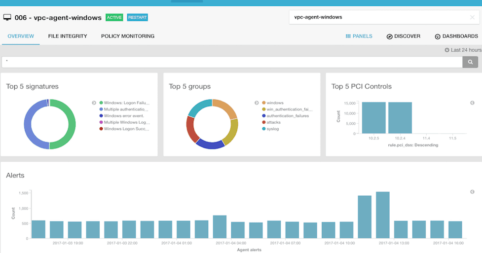 Wazuh Endpoint Security Analysis And Intrusion Detection