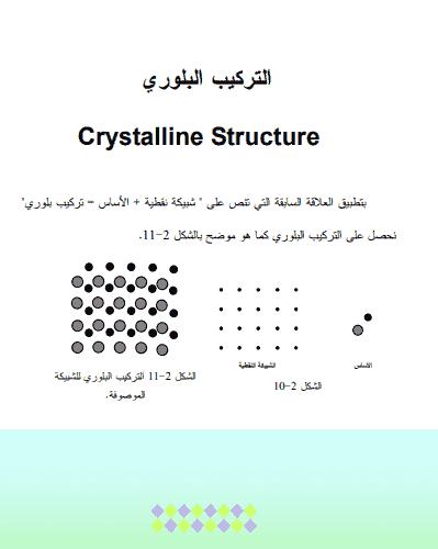 الانظمة البلورية pdf