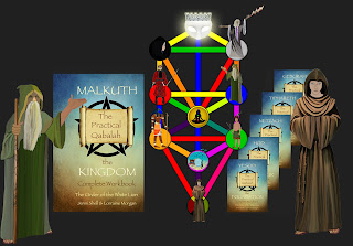 What can Qabalah do for You?