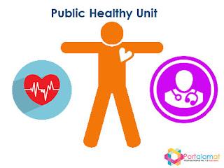 Alamat Dinas Kesehatan Di Jambi