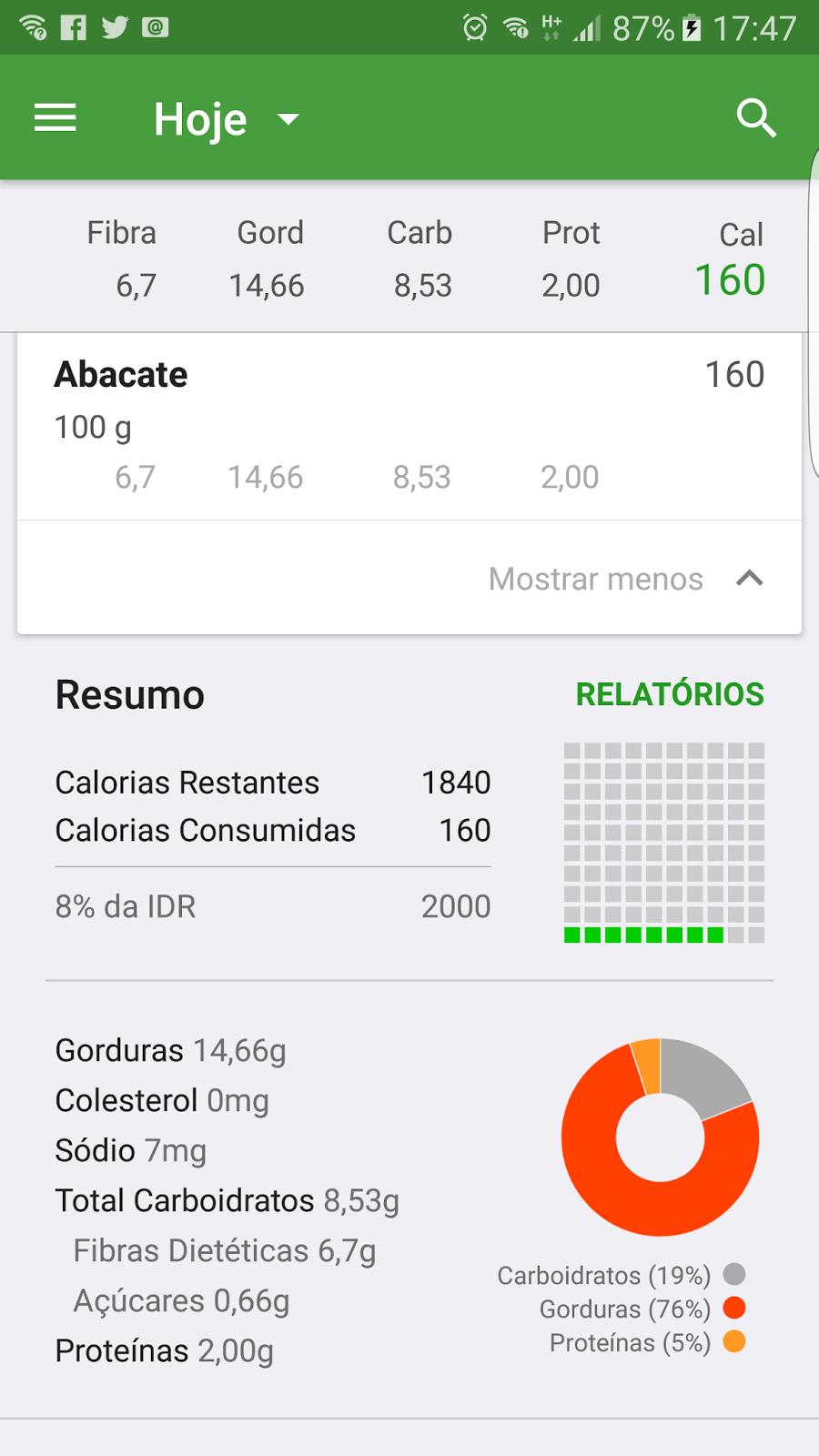 Dieta cetogenica calcular calorias